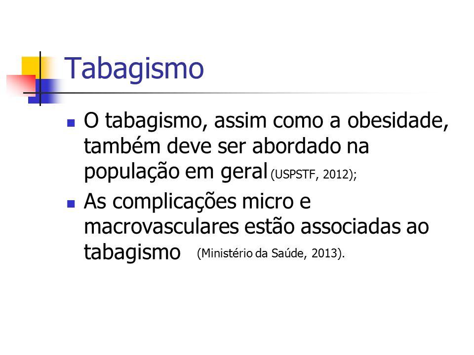 Tabagismo O tabagismo, assim como a obesidade, também deve ser abordado na população em geral (USPSTF, 2012);