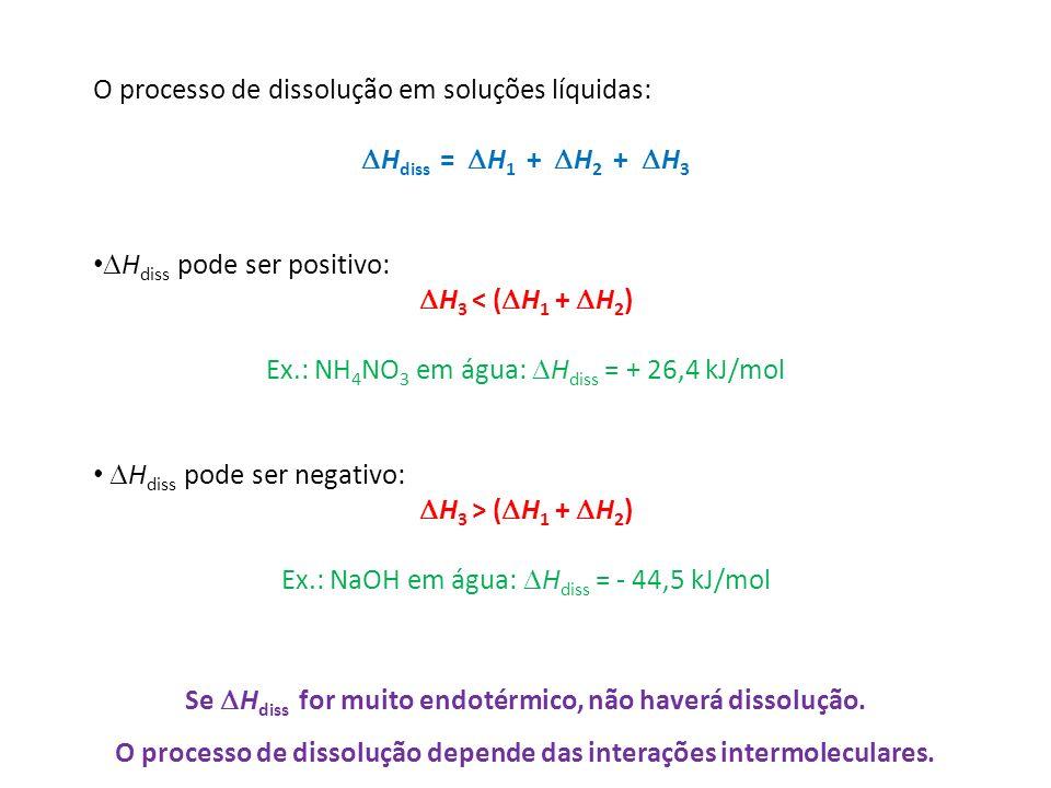 O processo de dissolução em soluções líquidas: