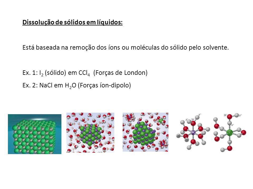 Dissolução de sólidos em líquidos: