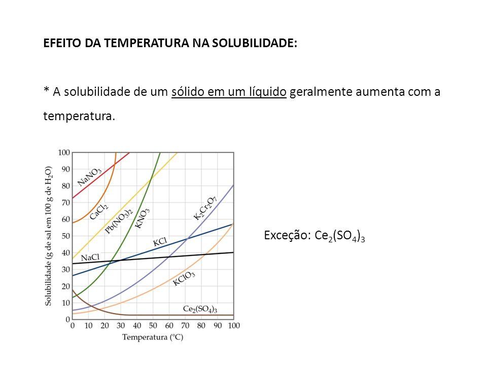 EFEITO DA TEMPERATURA NA SOLUBILIDADE: