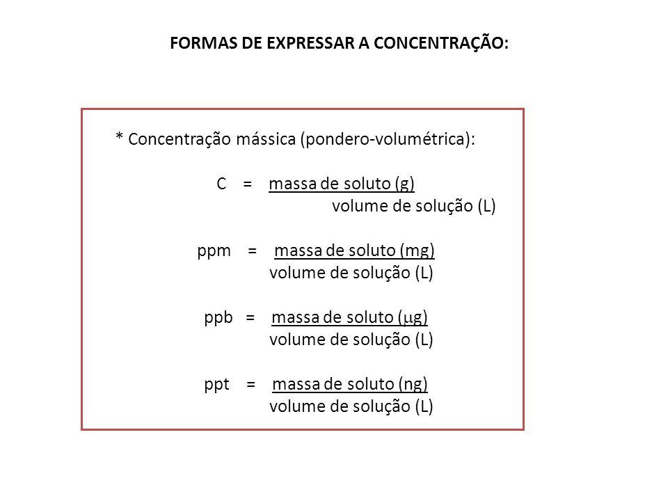 FORMAS DE EXPRESSAR A CONCENTRAÇÃO: