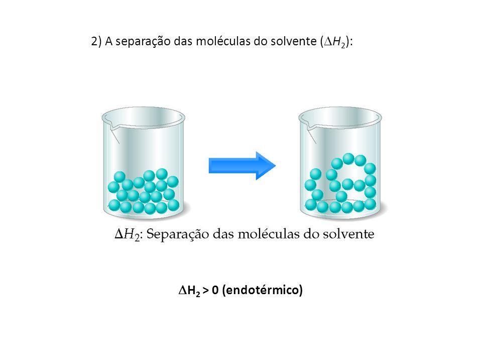 2) A separação das moléculas do solvente (H2):