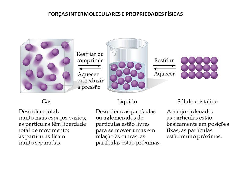 FORÇAS INTERMOLECULARES E PROPRIEDADES FÍSICAS