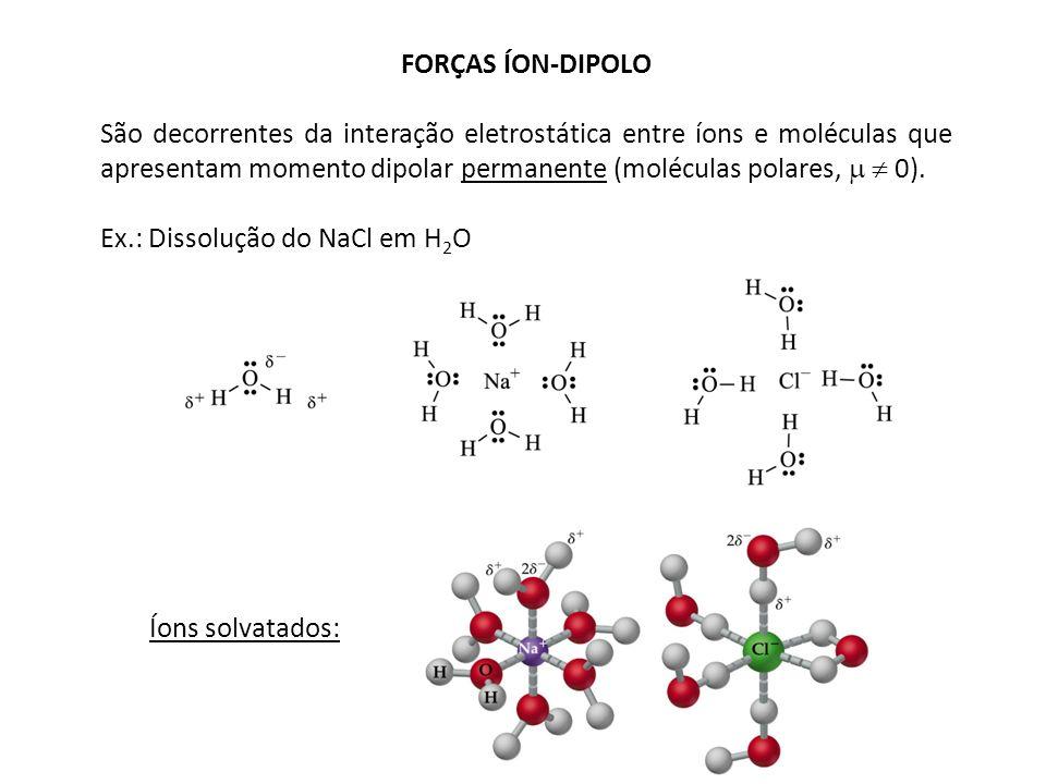 FORÇAS ÍON-DIPOLO
