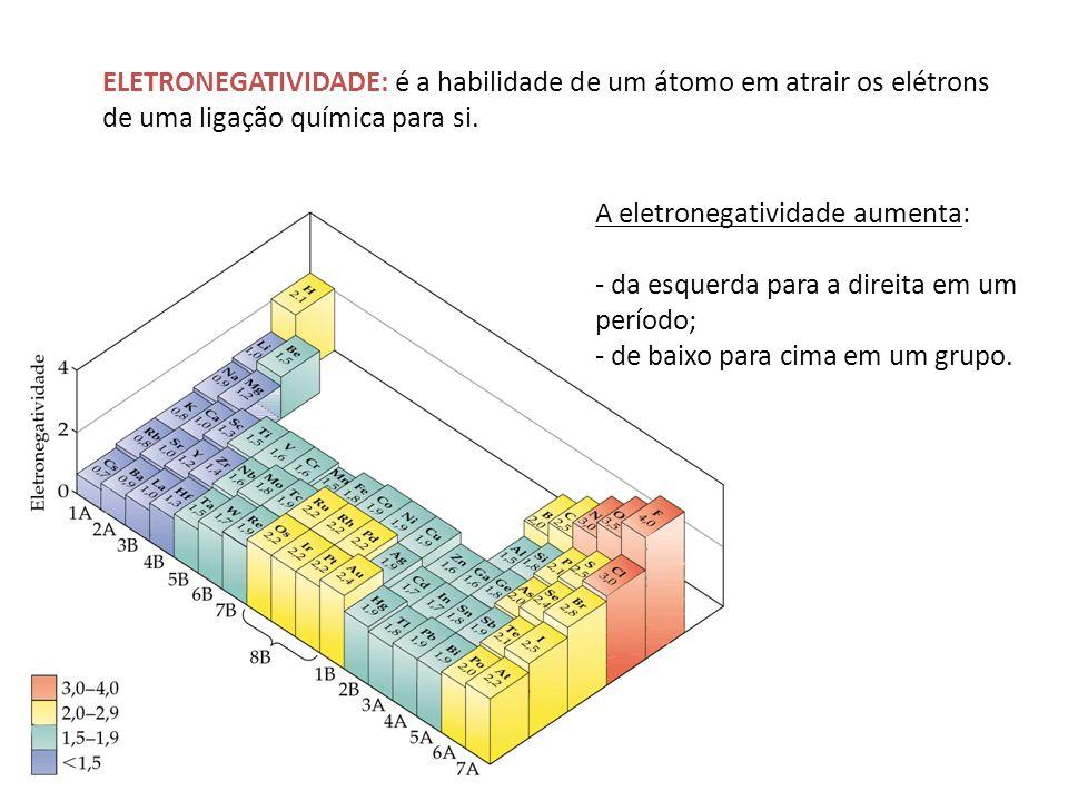 ELETRONEGATIVIDADE: é a habilidade de um átomo em atrair os elétrons de uma ligação química para si.