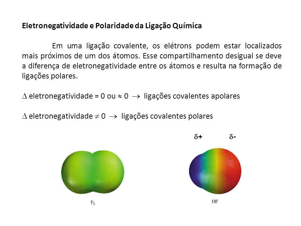 Eletronegatividade e Polaridade da Ligação Química