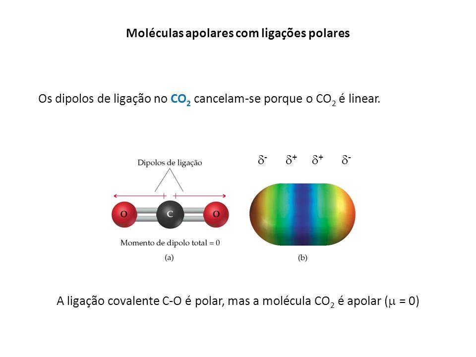 Moléculas apolares com ligações polares