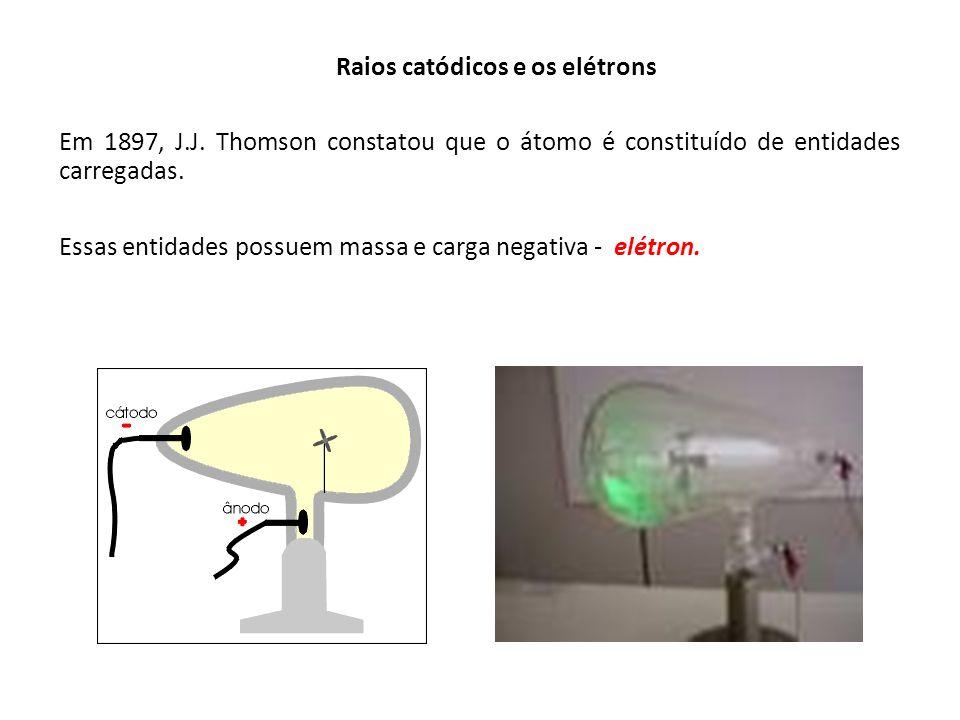 Raios catódicos e os elétrons