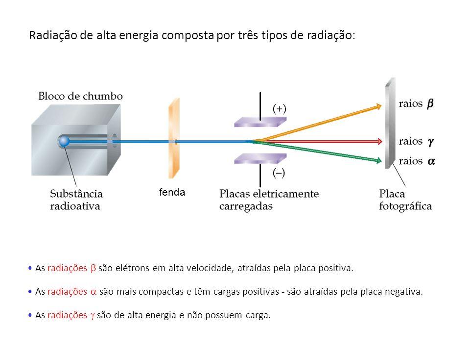 Radiação de alta energia composta por três tipos de radiação: