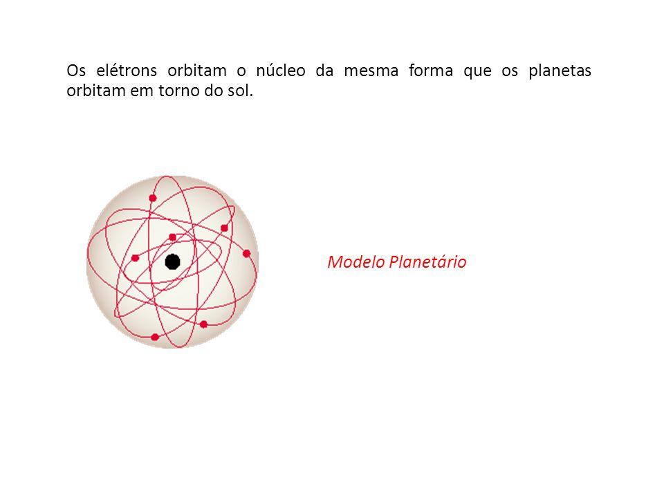 Os elétrons orbitam o núcleo da mesma forma que os planetas orbitam em torno do sol.