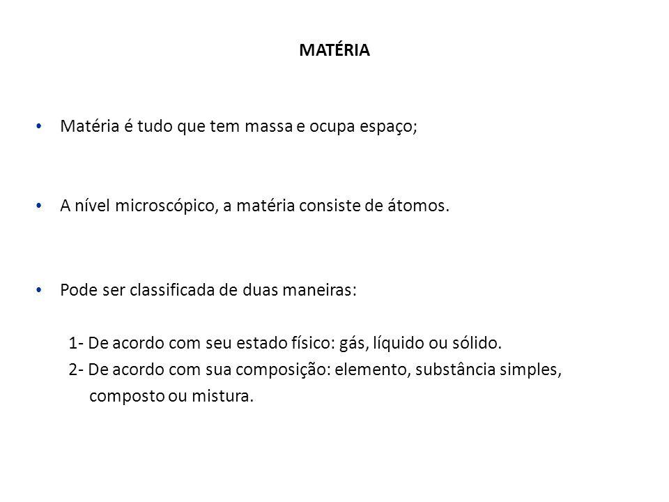 MATÉRIA Matéria é tudo que tem massa e ocupa espaço; A nível microscópico, a matéria consiste de átomos.