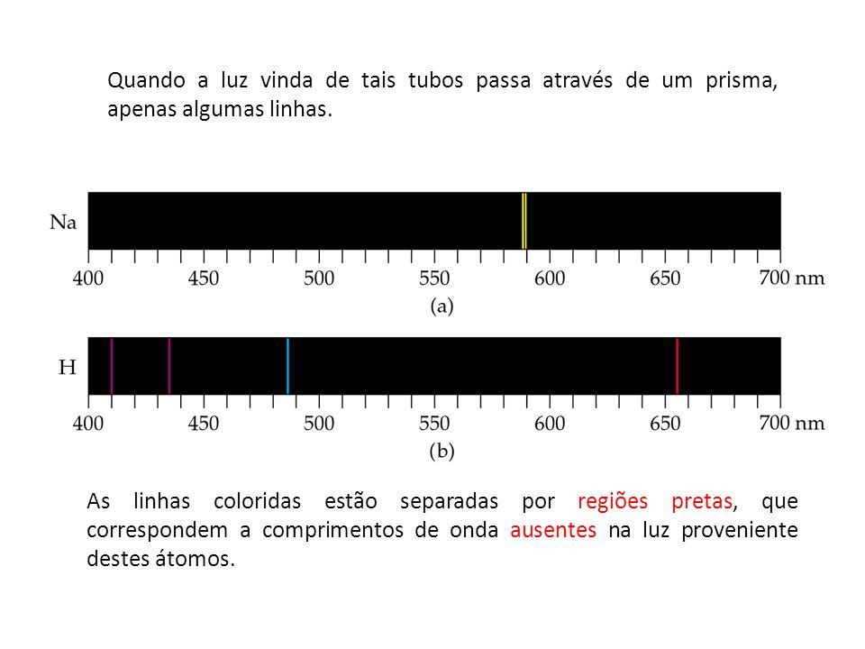 Quando a luz vinda de tais tubos passa através de um prisma, apenas algumas linhas.