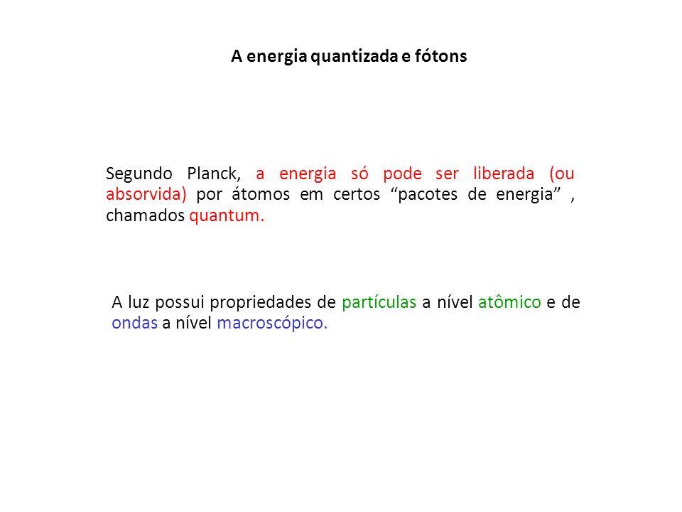 A energia quantizada e fótons