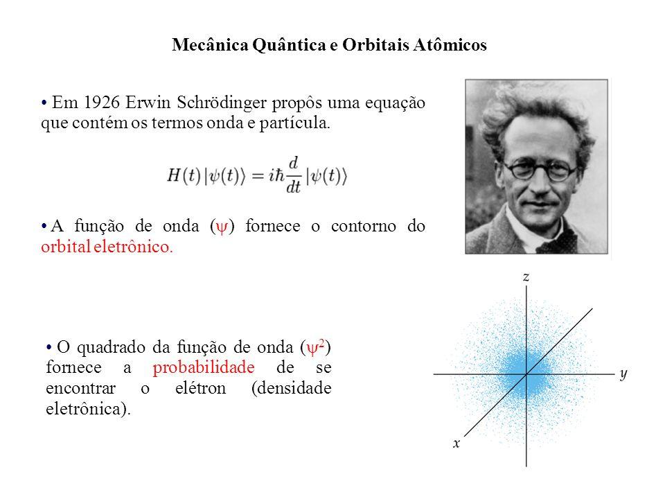 Mecânica Quântica e Orbitais Atômicos