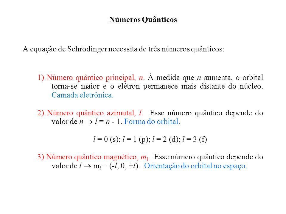 l = 0 (s); l = 1 (p); l = 2 (d); l = 3 (f)