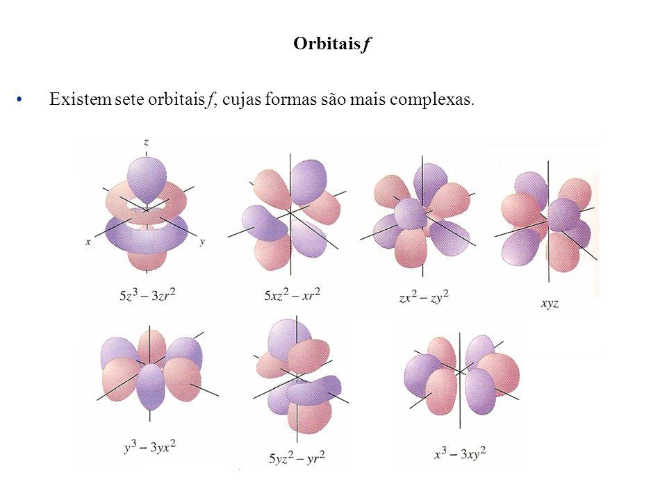Orbitais f Existem sete orbitais f, cujas formas são mais complexas.