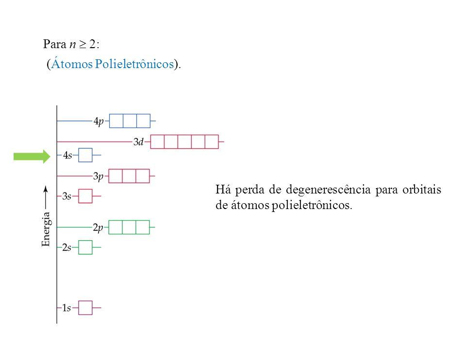 Para n  2: (Átomos Polieletrônicos).