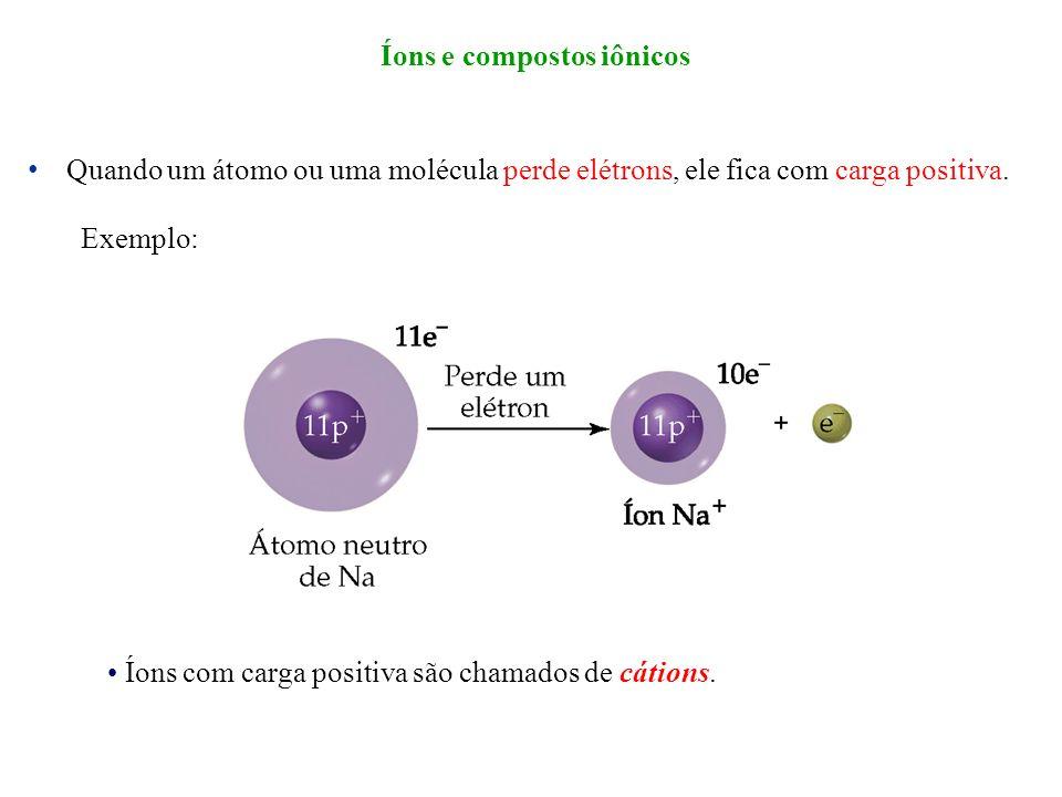 Íons e compostos iônicos