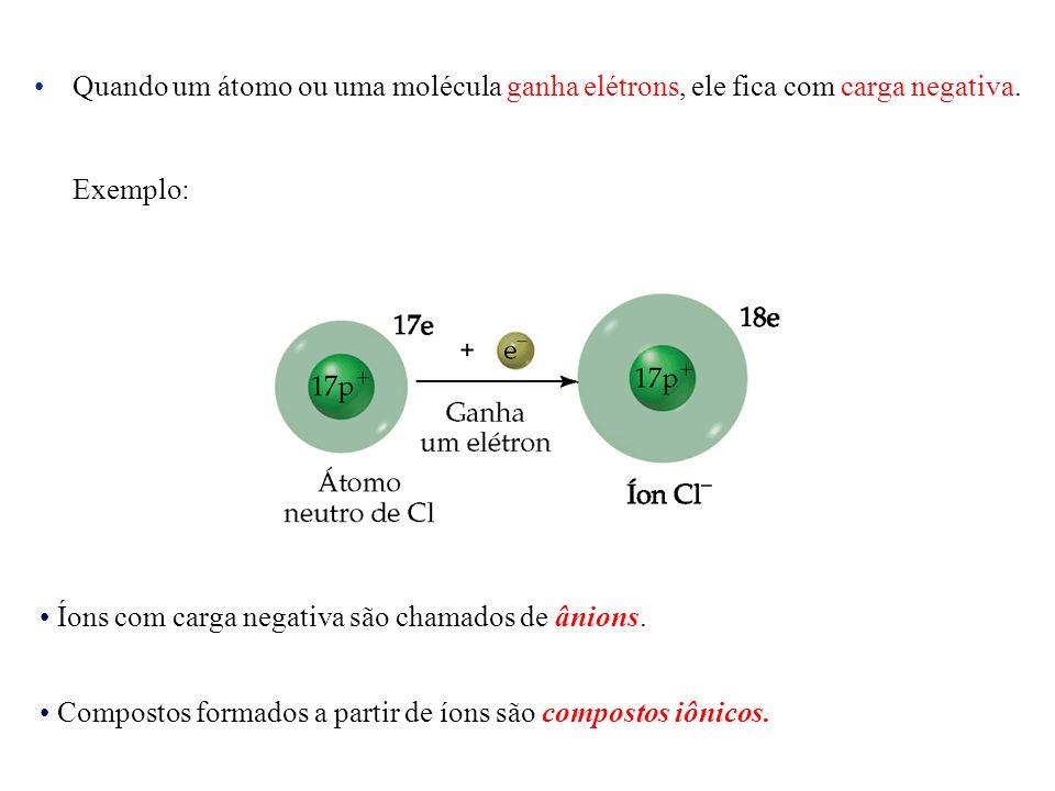 Quando um átomo ou uma molécula ganha elétrons, ele fica com carga negativa.