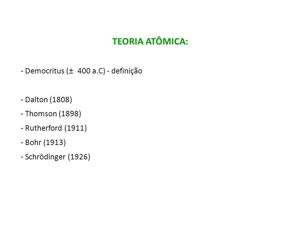 TEORIA ATÔMICA: - Democritus (± 400 a.C) - definição - Dalton (1808)
