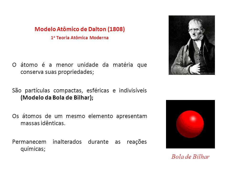 Modelo Atômico de Dalton (1808) 1a Teoria Atômica Moderna