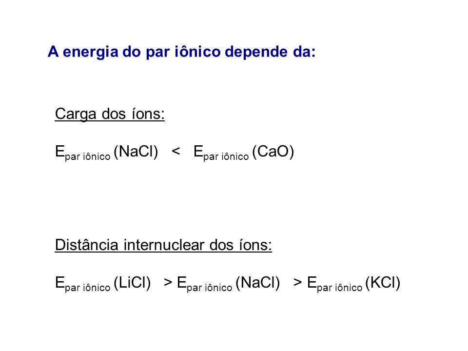 A energia do par iônico depende da: