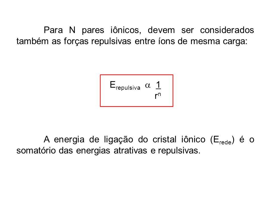 Para N pares iônicos, devem ser considerados também as forças repulsivas entre íons de mesma carga: