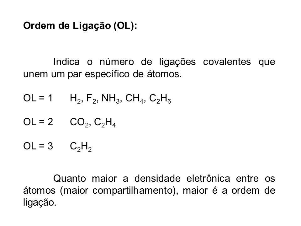 Ordem de Ligação (OL): Indica o número de ligações covalentes que unem um par específico de átomos.
