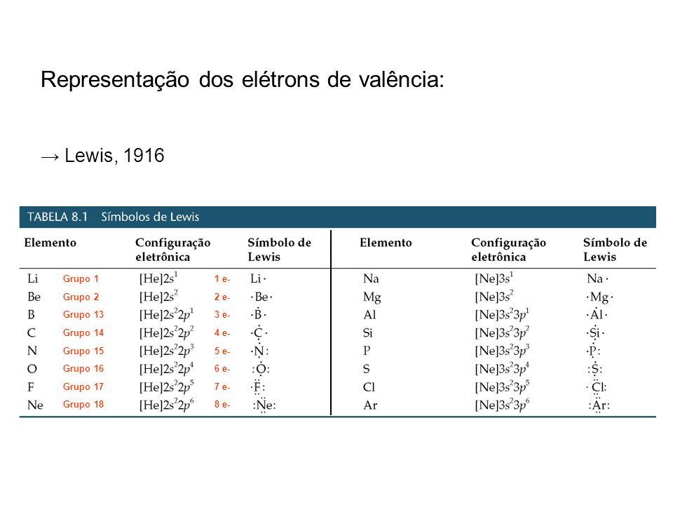 Representação dos elétrons de valência: