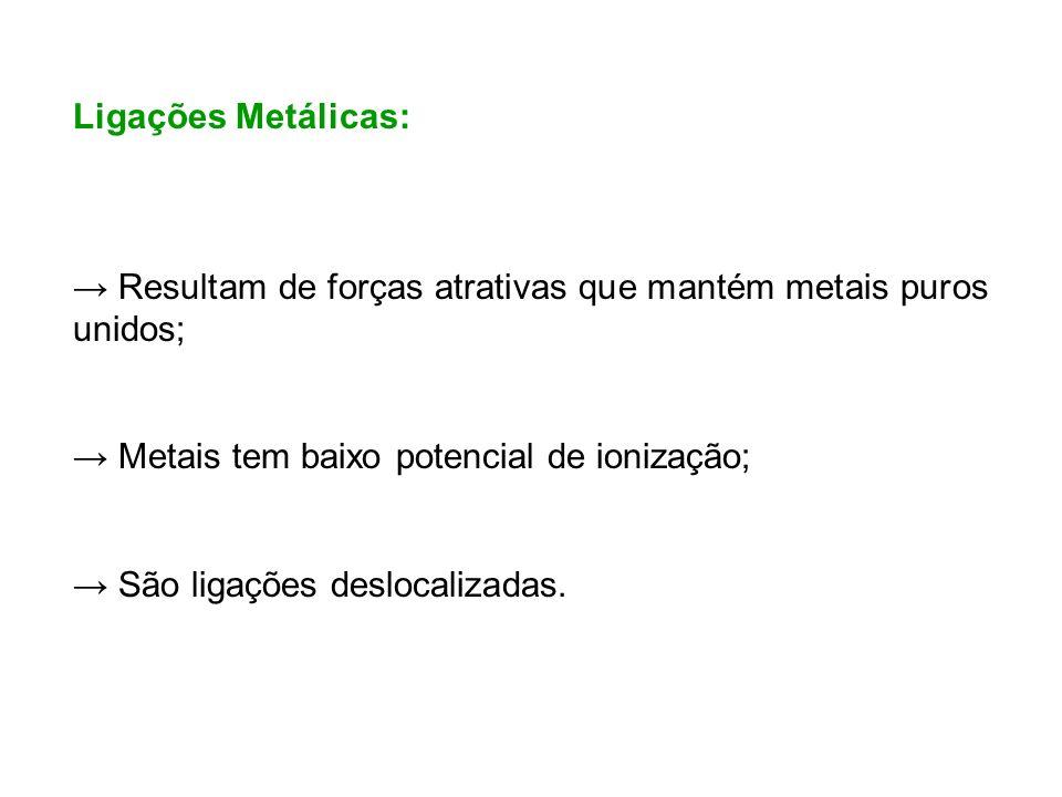 Ligações Metálicas: → Resultam de forças atrativas que mantém metais puros unidos; → Metais tem baixo potencial de ionização;