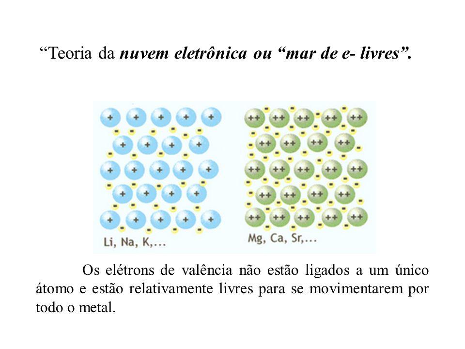 Teoria da nuvem eletrônica ou mar de e- livres .