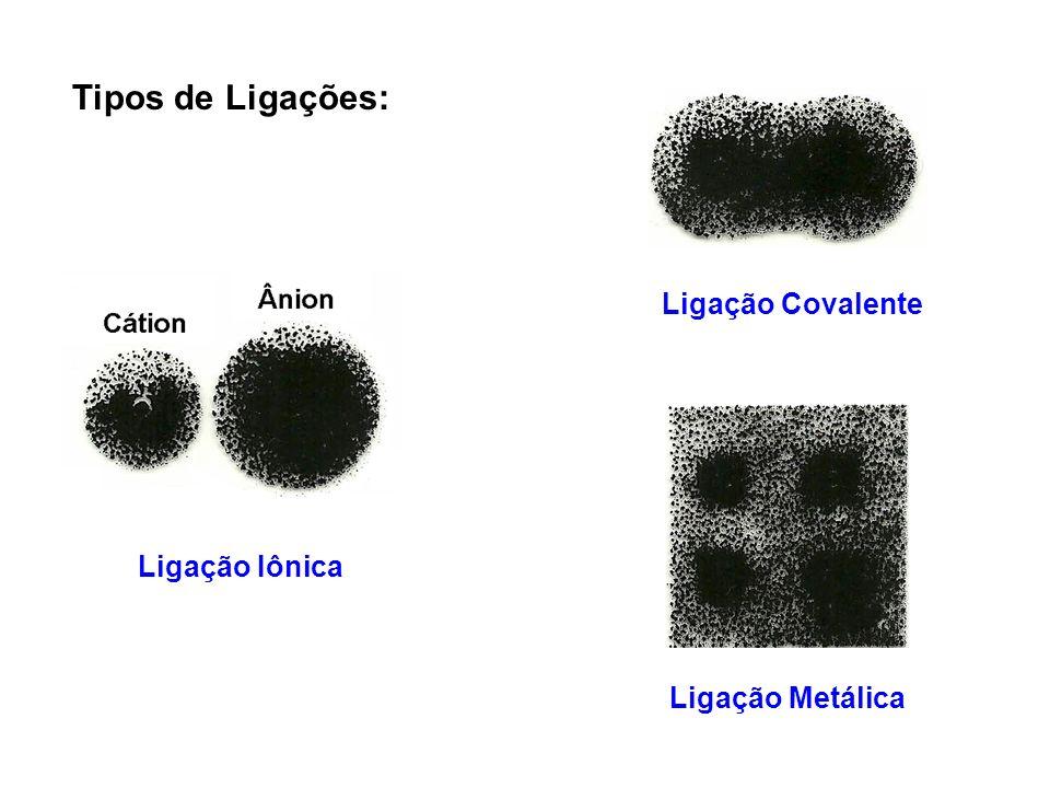 Tipos de Ligações: Ligação Covalente Ligação Iônica Ligação Metálica