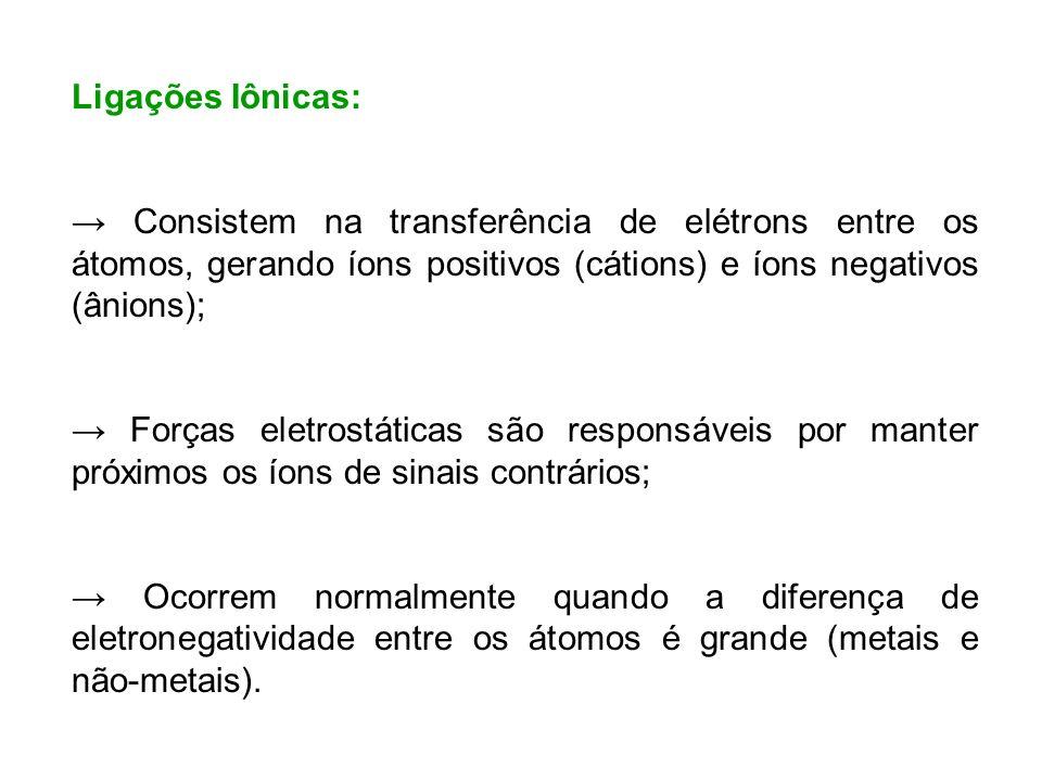 Ligações Iônicas: → Consistem na transferência de elétrons entre os átomos, gerando íons positivos (cátions) e íons negativos (ânions);