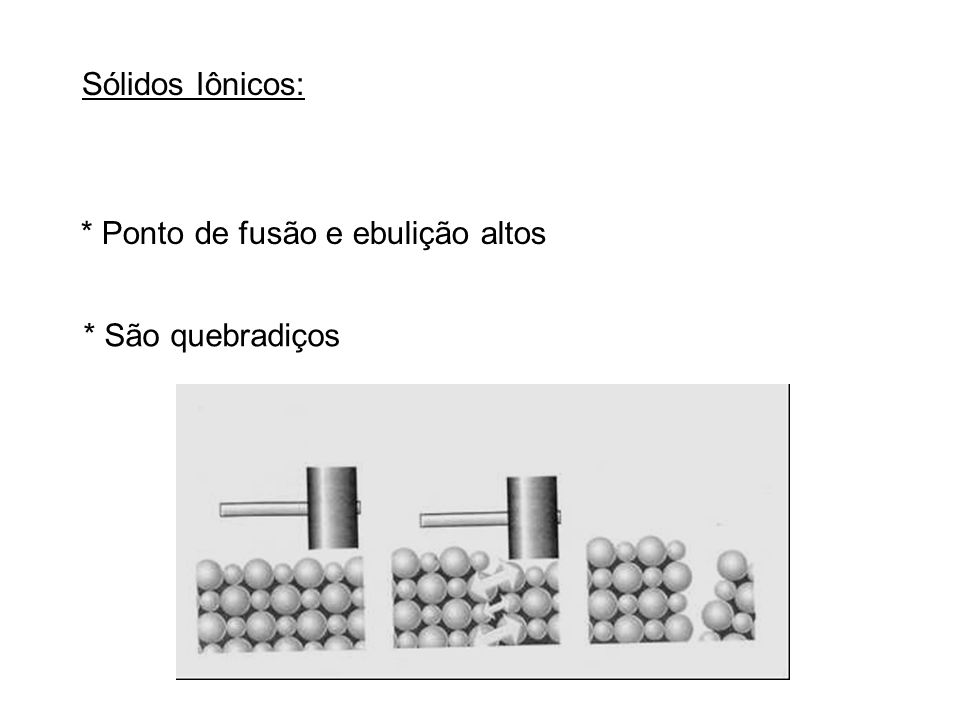 Sólidos Iônicos: * Ponto de fusão e ebulição altos * São quebradiços