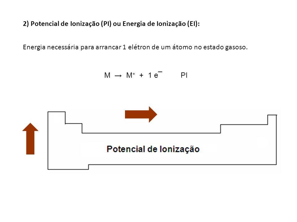 2) Potencial de Ionização (PI) ou Energia de Ionização (EI):