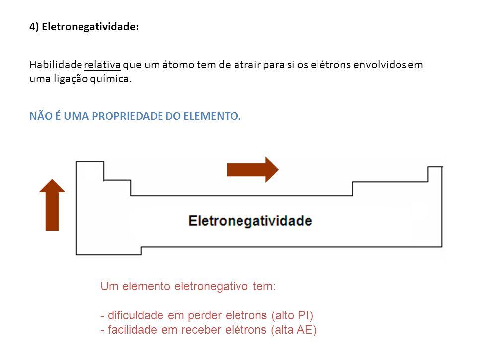 4) Eletronegatividade: