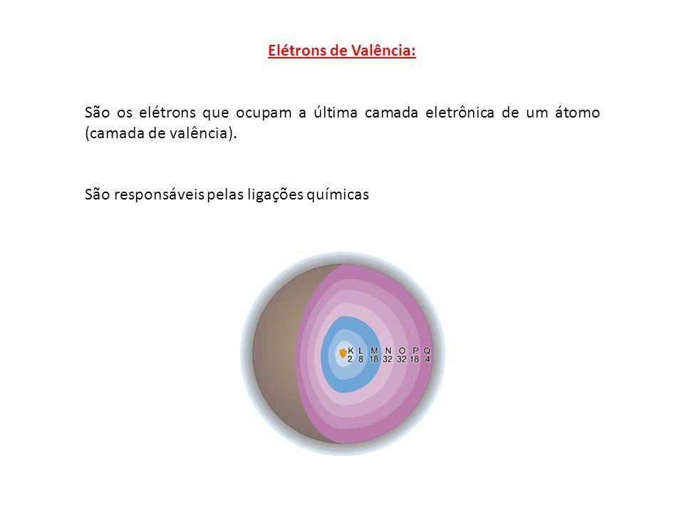 Elétrons de Valência: São os elétrons que ocupam a última camada eletrônica de um átomo (camada de valência).