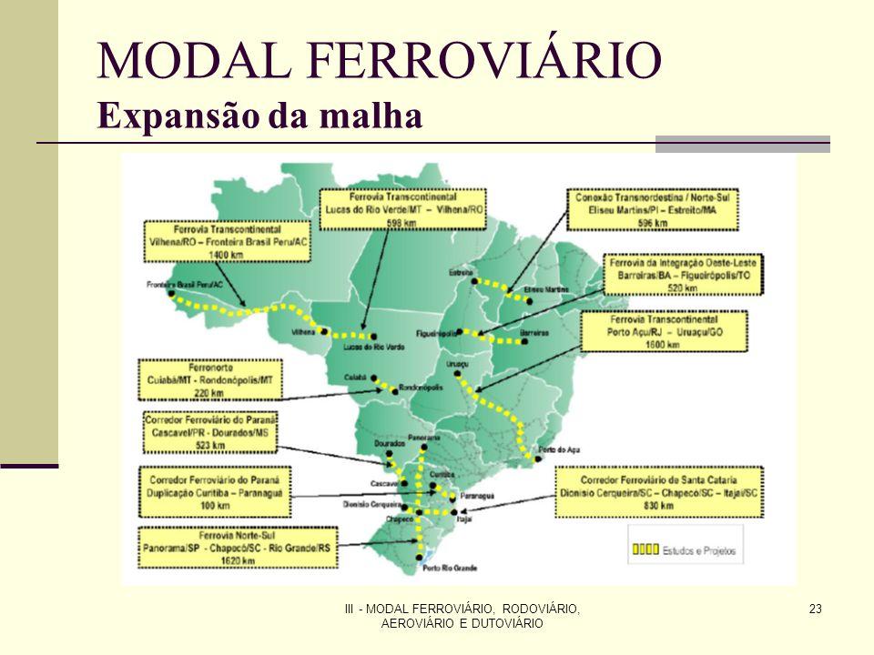 MODAL FERROVIÁRIO Expansão da malha
