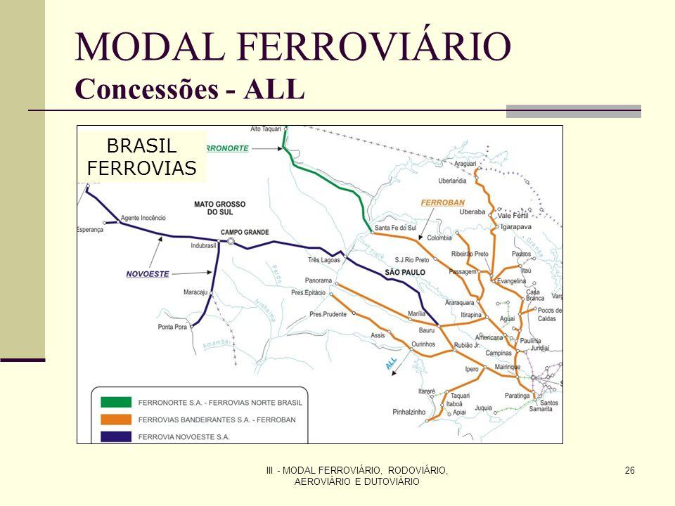MODAL FERROVIÁRIO Concessões - ALL
