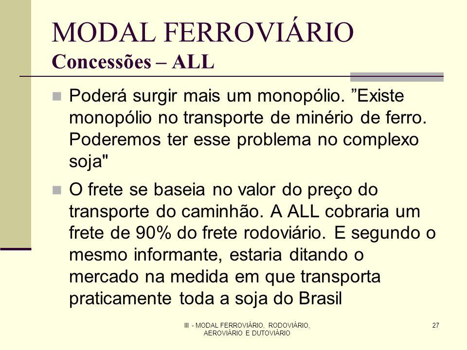 MODAL FERROVIÁRIO Concessões – ALL