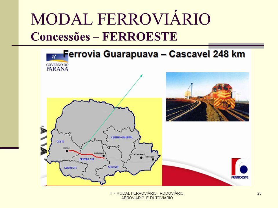MODAL FERROVIÁRIO Concessões – FERROESTE