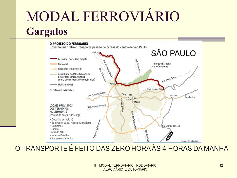 MODAL FERROVIÁRIO Gargalos
