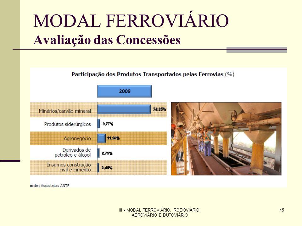 MODAL FERROVIÁRIO Avaliação das Concessões