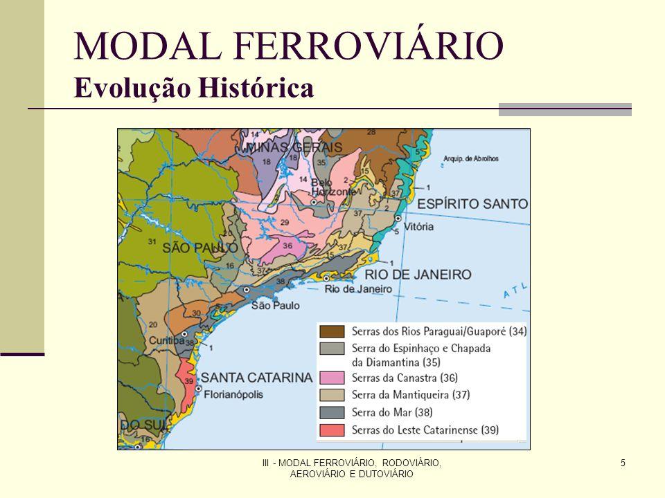 MODAL FERROVIÁRIO Evolução Histórica