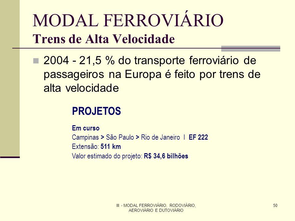 MODAL FERROVIÁRIO Trens de Alta Velocidade