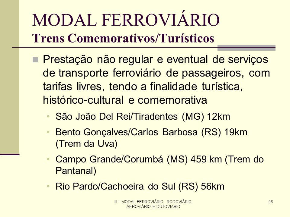 MODAL FERROVIÁRIO Trens Comemorativos/Turísticos