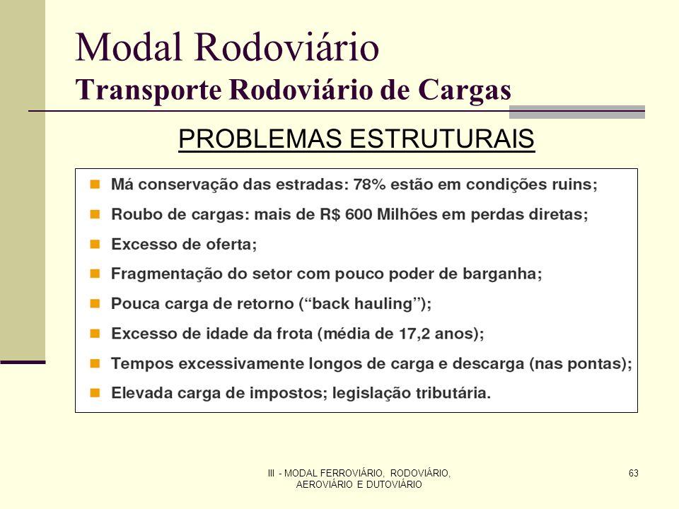 Modal Rodoviário Transporte Rodoviário de Cargas