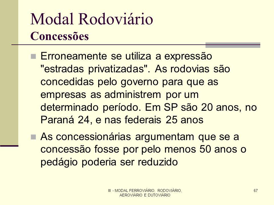 Modal Rodoviário Concessões