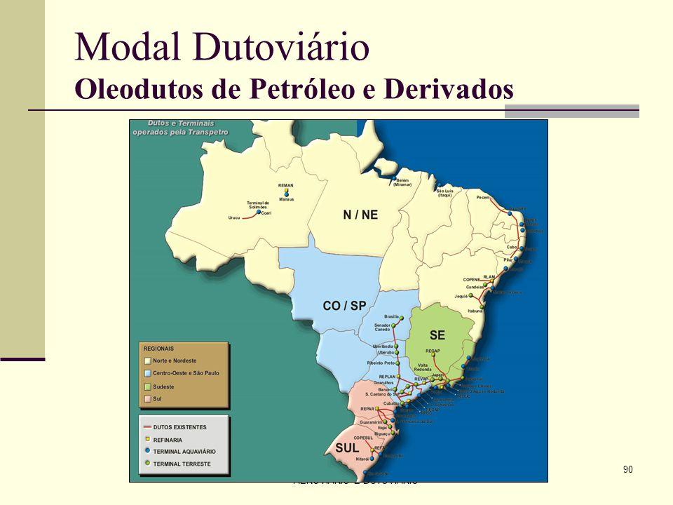 Modal Dutoviário Oleodutos de Petróleo e Derivados