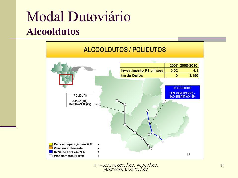 Modal Dutoviário Alcooldutos